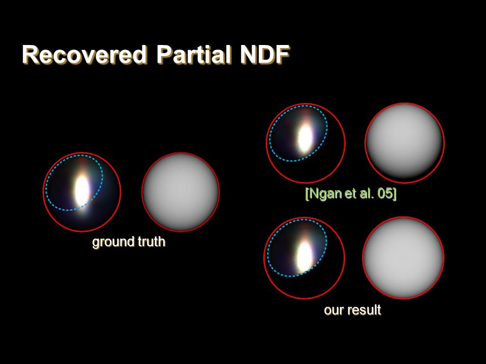 Recovered Partial NDF [Ngan et al. 05] ground truth our result